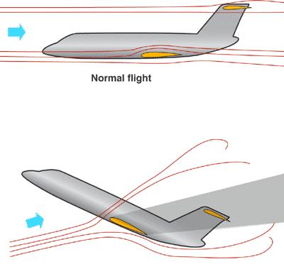 «Formation décrochage» Air France