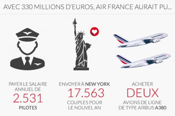 Air France, 330 millions d'euros…