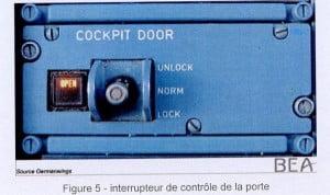 Interrupteur porte © BEA