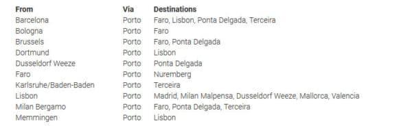 correspondance de Ryanair a partir de Porto